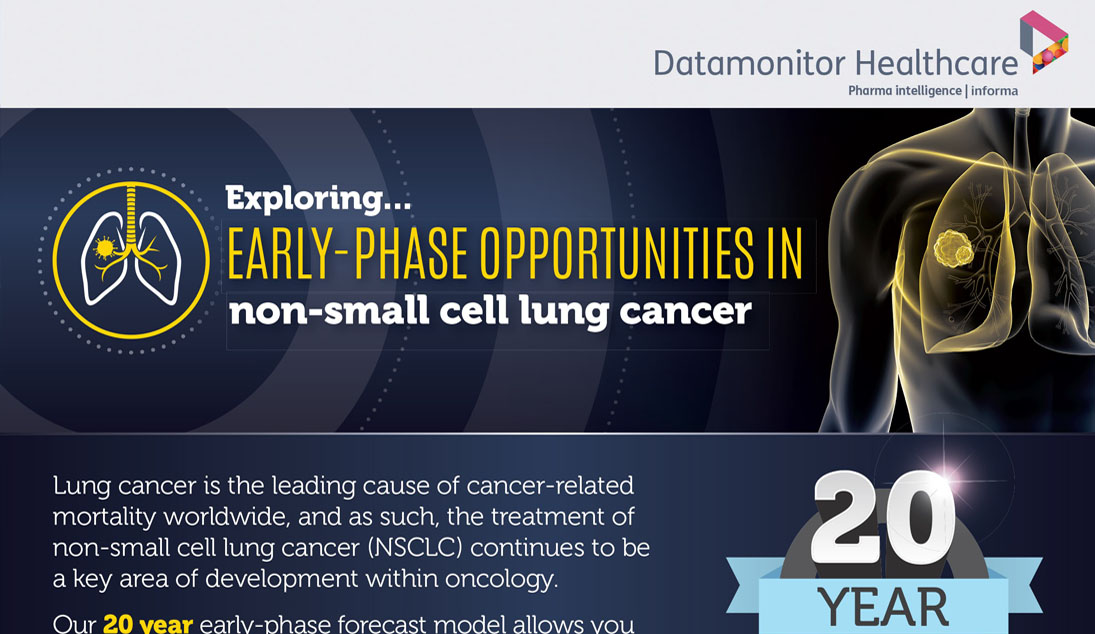 Datamonitor-Healthcare-NSCLC-Early-Phase-Infographic