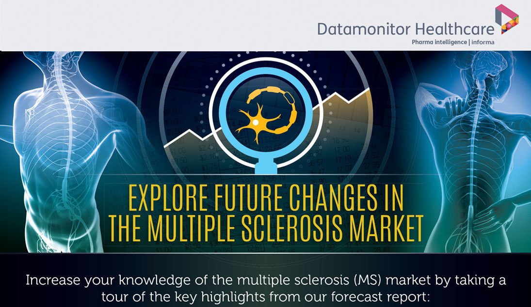 Multiple-Sclerosis-Forecast