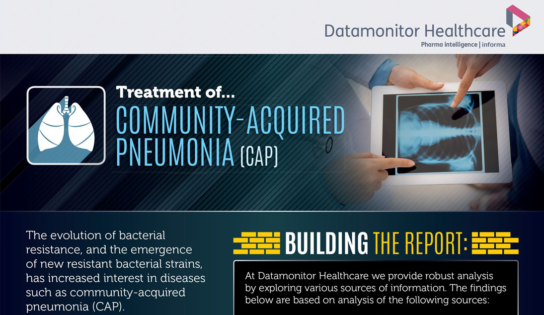 Datamonitor-Healthcare-CAP-Treatment-Trends-Infographic