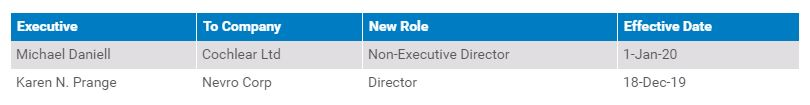 Execs_On_The_Move_Two_Top_Appointments_Director