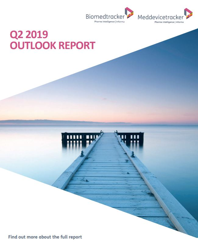 Q2 Outlook Report