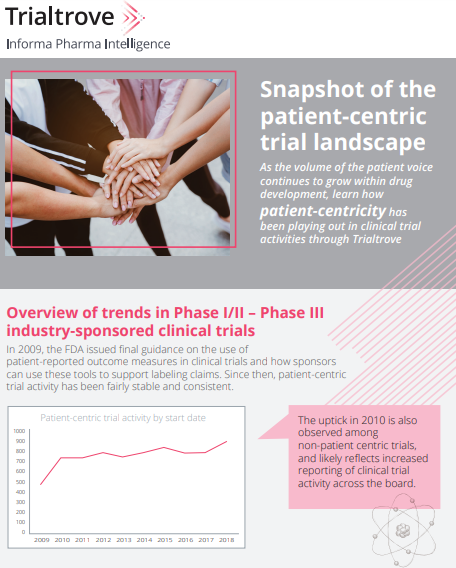Snapshot_of_the_patient_centric_trial_landscape_Updated