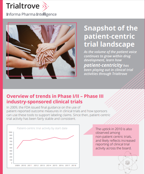 Snapshot of the patient-centric trial landscape