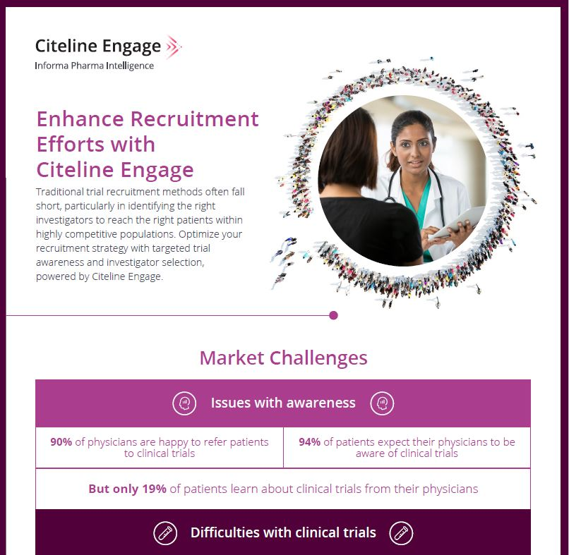Citeline Engage Recruit Case Study