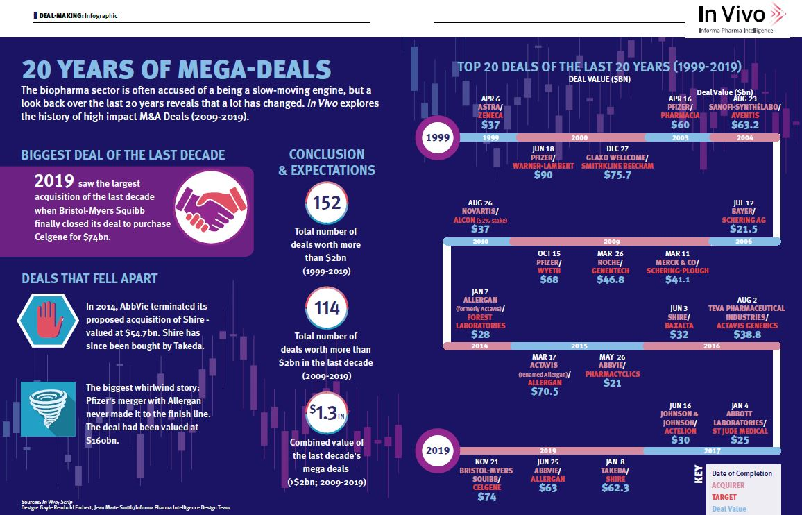 Deal_Making_Infographic