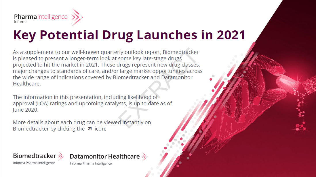 Key Potential Drug Launches 2021