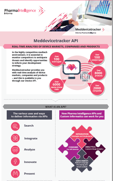 MDT- Devices API Infographic