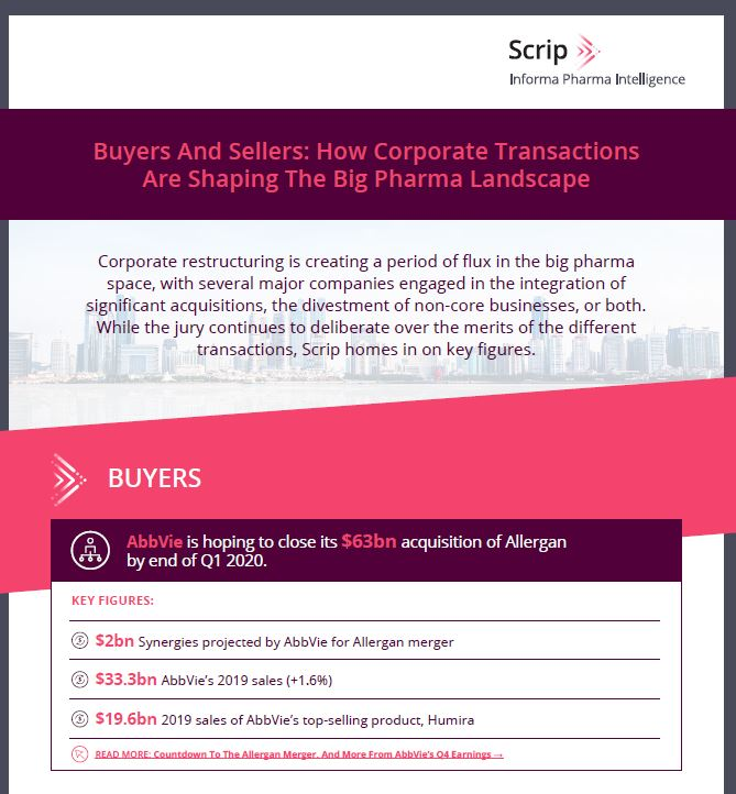 Scrip_Q4_Conference_Infographic