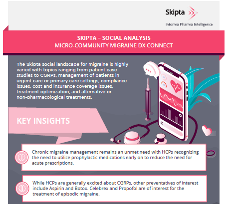 Skipta Social Analysis Micro-Community Migraine DX Connect Infographic New Cover Image