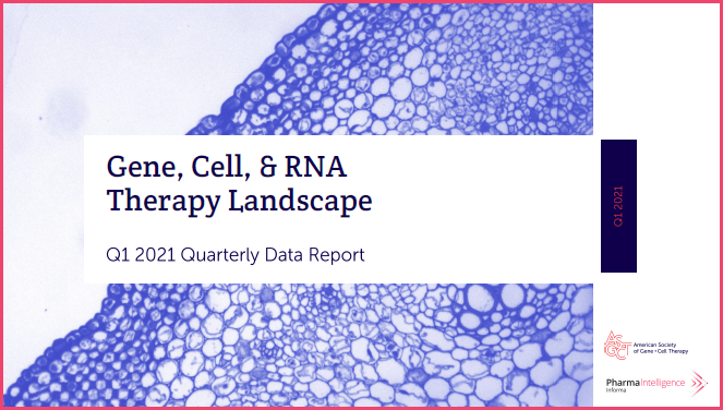Gene, Cell, & RNA Therapy Landscape