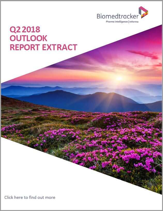 Biomedtracker - Q2 Outlook Report