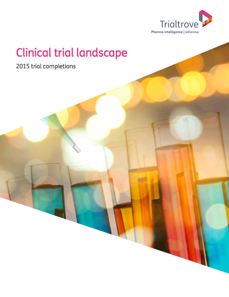Clinical trial landscape