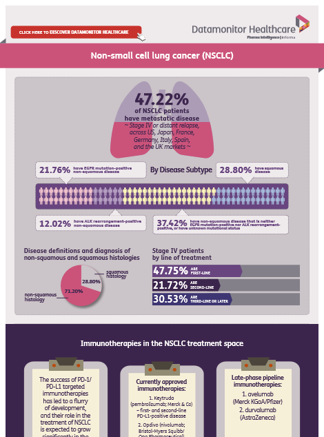 NSCLC infographic download